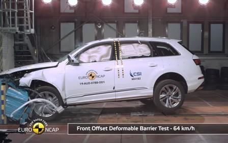 На посошок! В EuroNCAP закрыли год краш-тестом Audi Q8. ВИДЕО