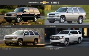 Новый Chevrolet Tahoe. Подарок на «днюшку». ВИДЕО