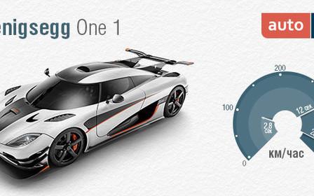 Новый рекорд: Koenigsegg One:1 выполнил разгон «0-300-0» за 17,95 сек.