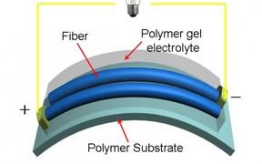Полезный «лайфхак»: используем конденсатор как аккумулятор