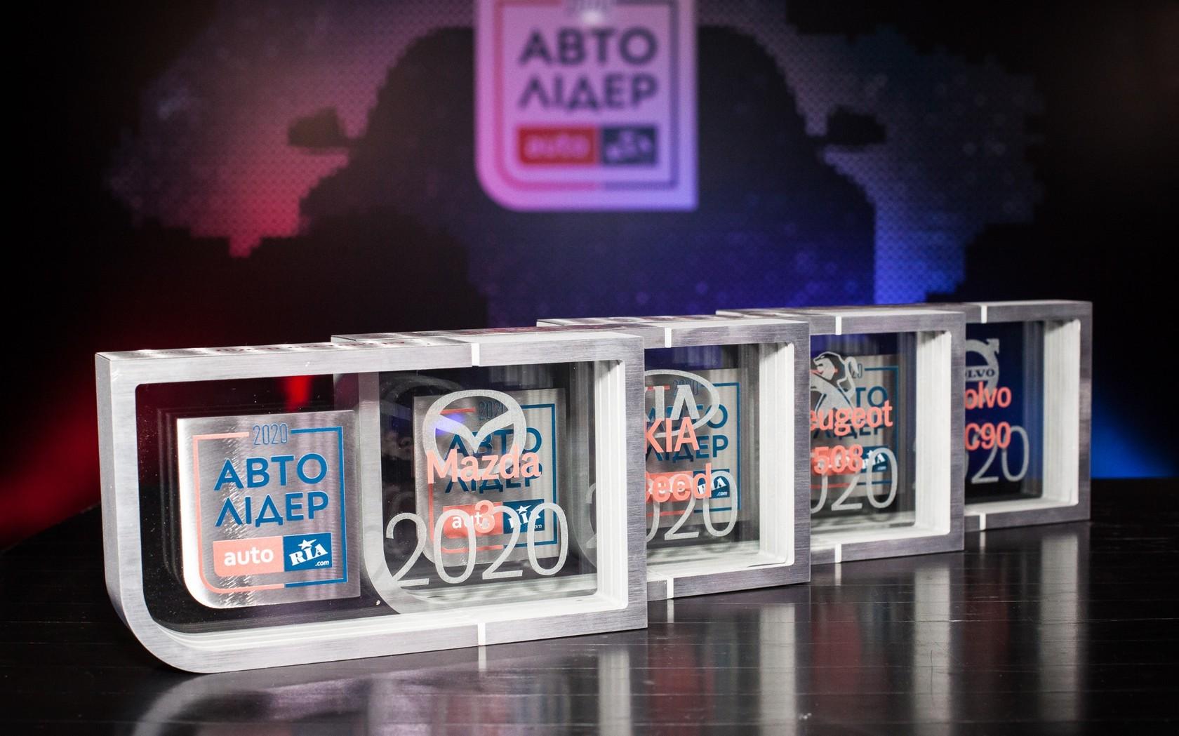АВТО ЛИДЕР 2020