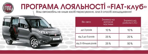 Старт програми лояльності Fiat-клуб