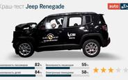 Купить новый  Jeep Renegade на AUTO.RIA