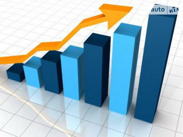 Дата начала активного роста рынка – 2012 год