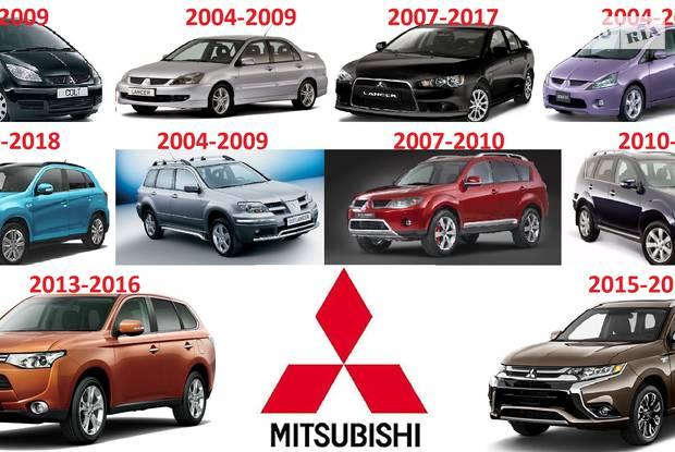 Авторазборка Автозапчасти б/у MITSUBISHI 2005-2018